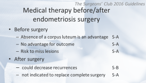 Surgeons Guideline: medical therapy before or after endometriosis surgery