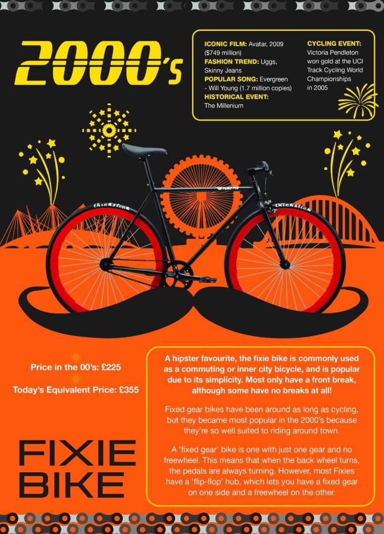 Fixie bike 2000