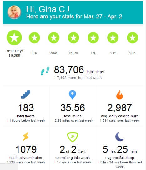 10,000 steps a day - week five