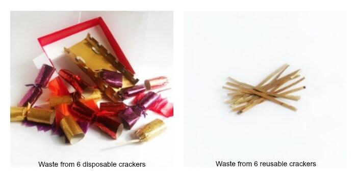 Christmas cracker waste