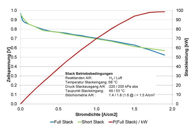 ASC_Evo1_IV_curve
