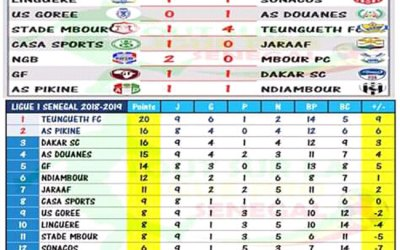 ligue1_senegalaise
