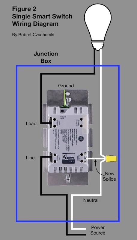 basic single light switch wiring diagram single smart switch wiring diagram h2ometrics  single smart switch wiring diagram