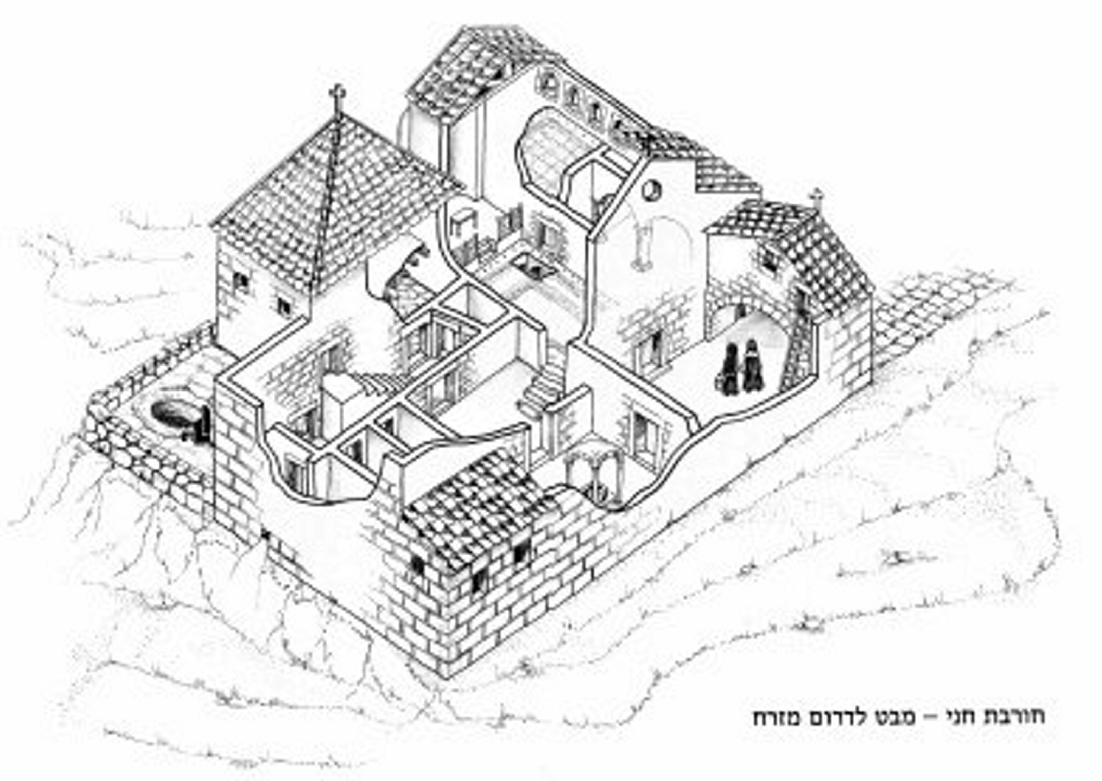 Earliest Convent In Israel Found At Tomb Of Samuel S