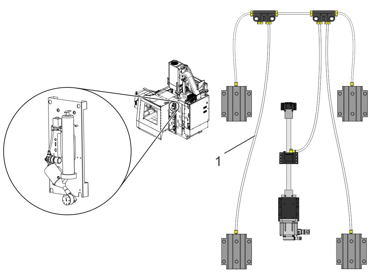 Axis Lubrication System