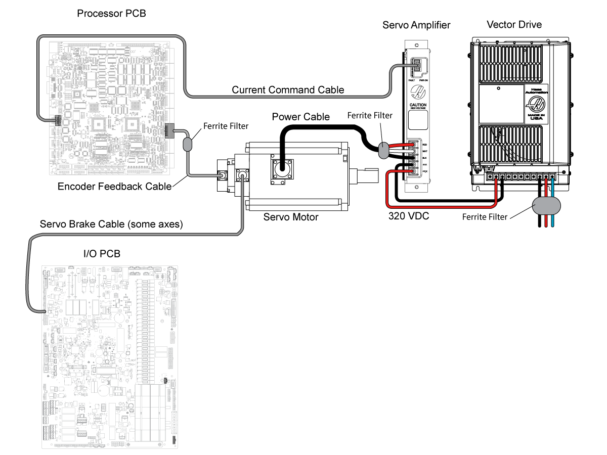 Haas Encoder Wiring Diagram