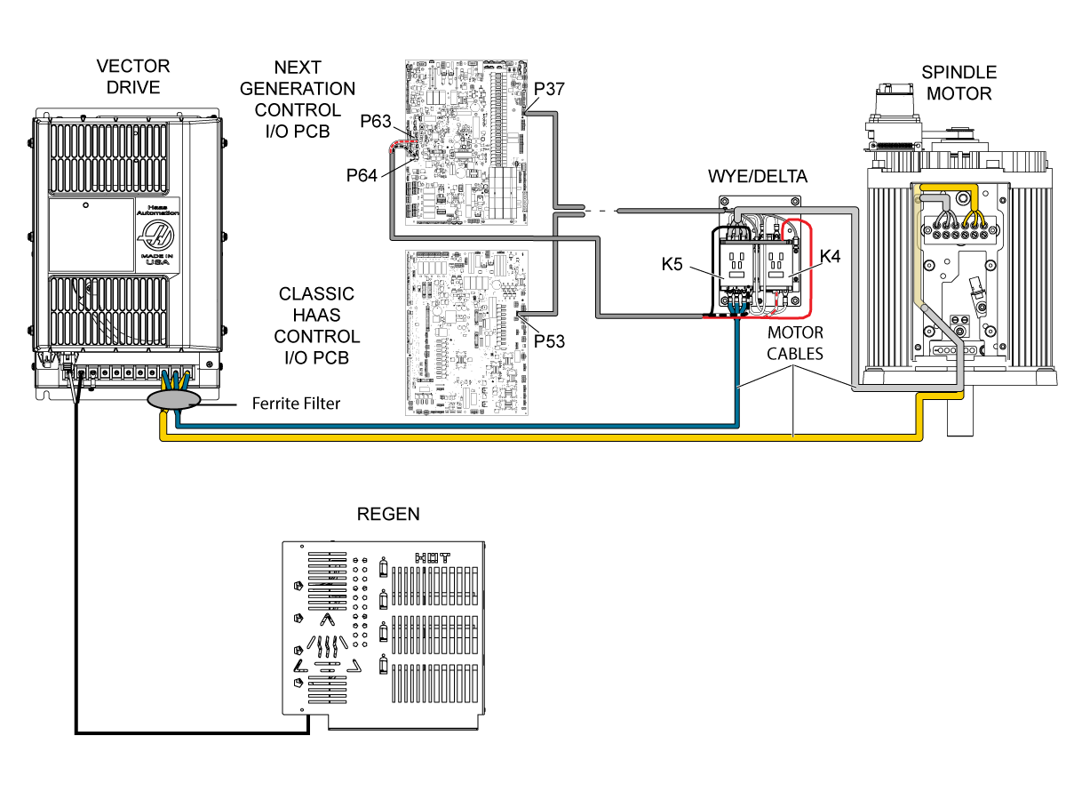 Haas Wiring Diagram