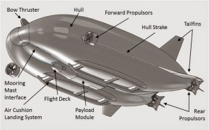 Airlander12