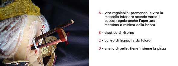 Habanera associazione, il Flauto Magico