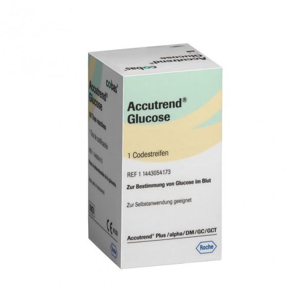 Accutrend Glucose Strips