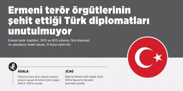 Ermeni terör örgütlerinin şehit ettiği Türk diplomatları unutulmuyor