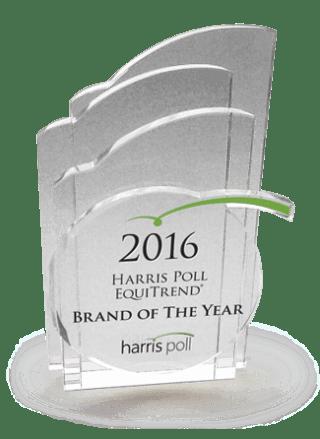 Harris Poll Trophy