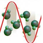 Moléculas dipolares de agua rotando para alinearse con la onda