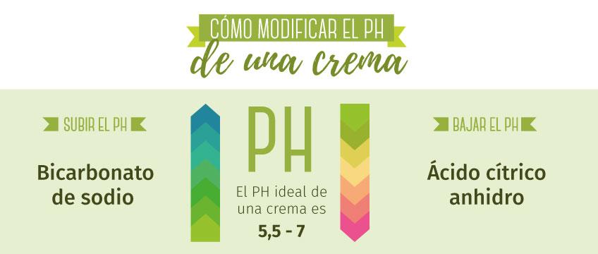 Como modificar el Ph de una crema caseras según gran Velada.