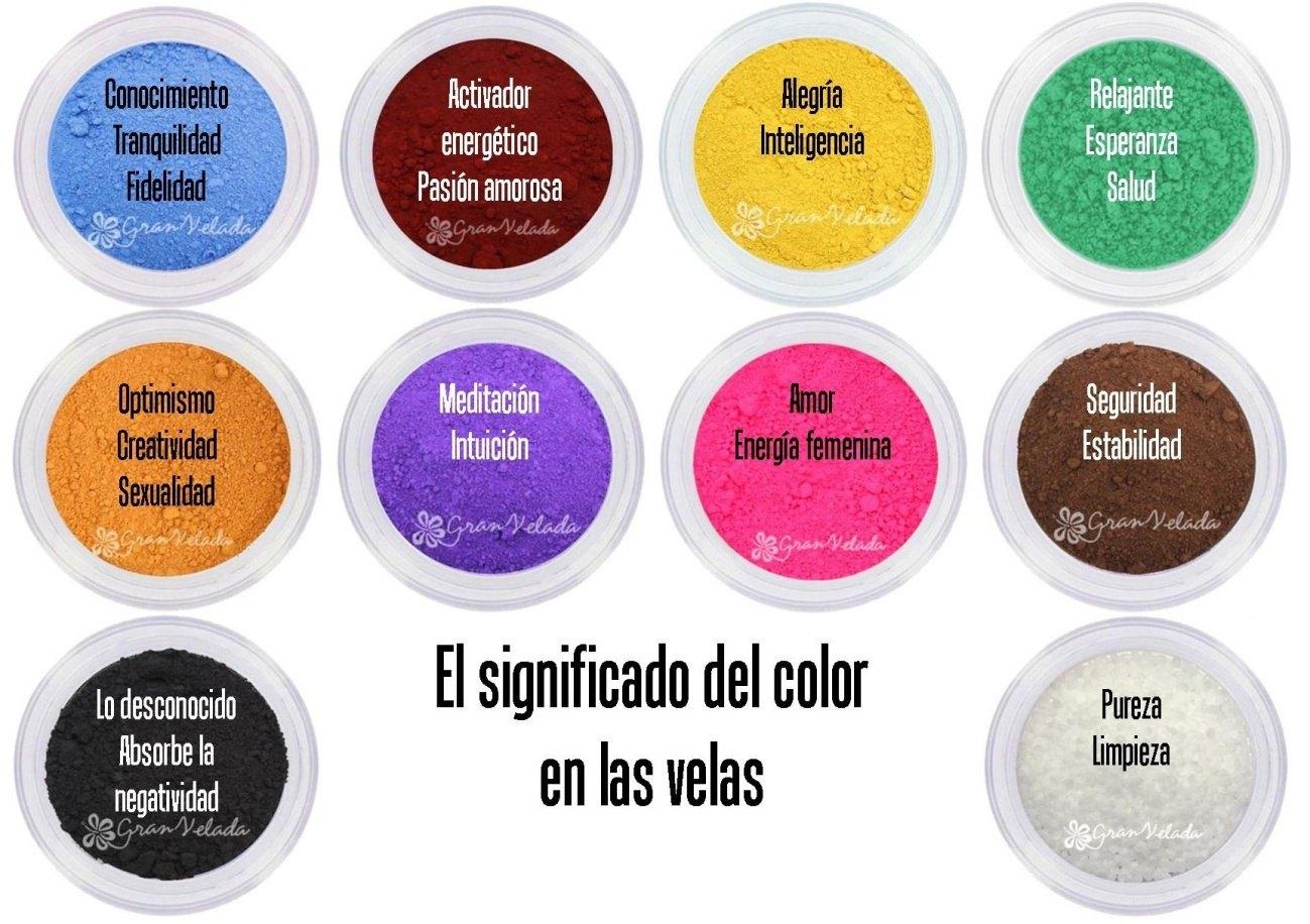 El significado del color de las Velas, aprende a elegir tu propia vela.