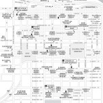 Map of Downtown Savannah Sights