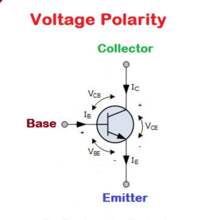 Biasing of bc547 transistor