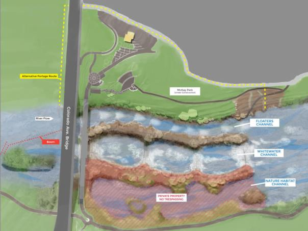 Bend Whitewater Park rendering