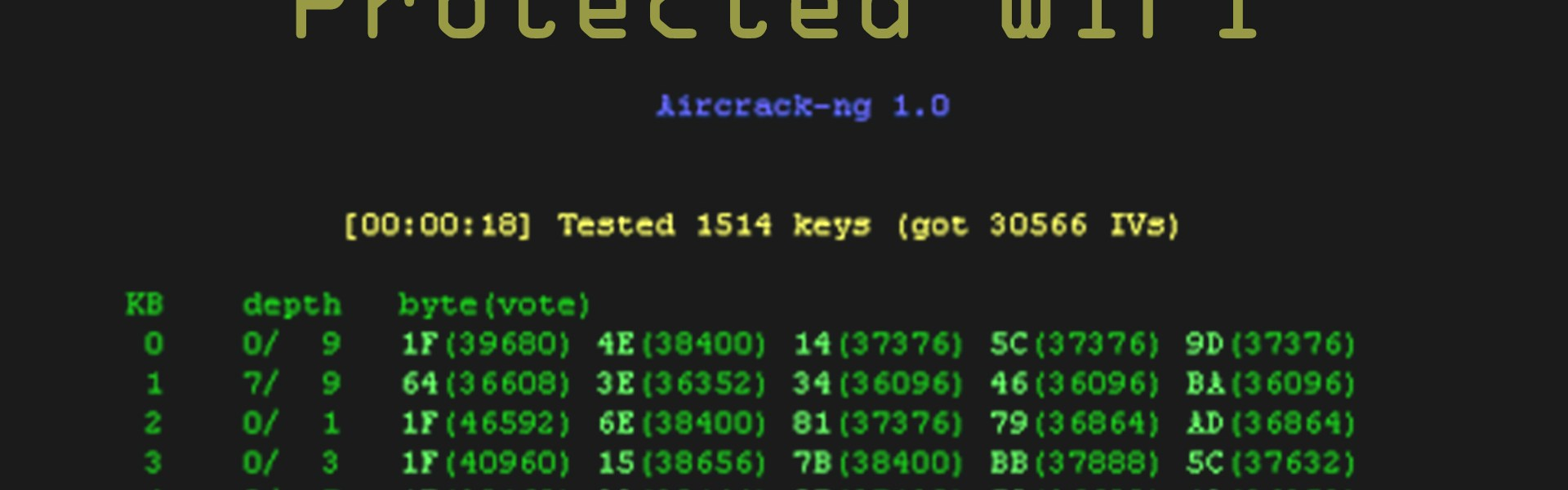 How To Hack WPA2 WEP Protected Wifi Using Aircrack-ng