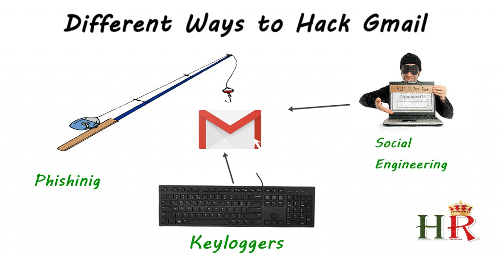 How to Hack A Gmail Account Password In Minutes [All Methods Described] ?! : Guide