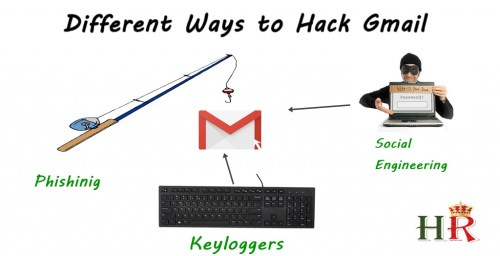 How to Hack A Gmail Account Password In Minutes [All Methods Described] ?! : Tutorial