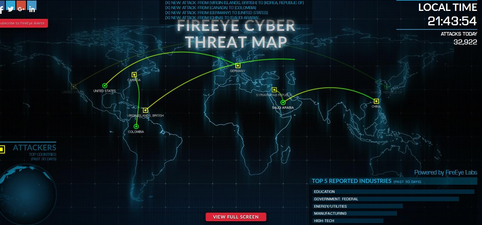 Best Security News Sites