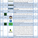 November 2011 Cyber Attacks Timeline (Part II)
