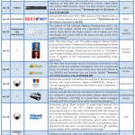 January 2012 Cyber Attacks Timeline (Part 2)