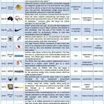 July 2012 Cyber Attacks Timeline (Part II)