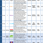 1-15 January 2014 Cyber Attacks Timeline