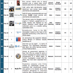 16-28 February 2015 Cyber Attacks Timeline