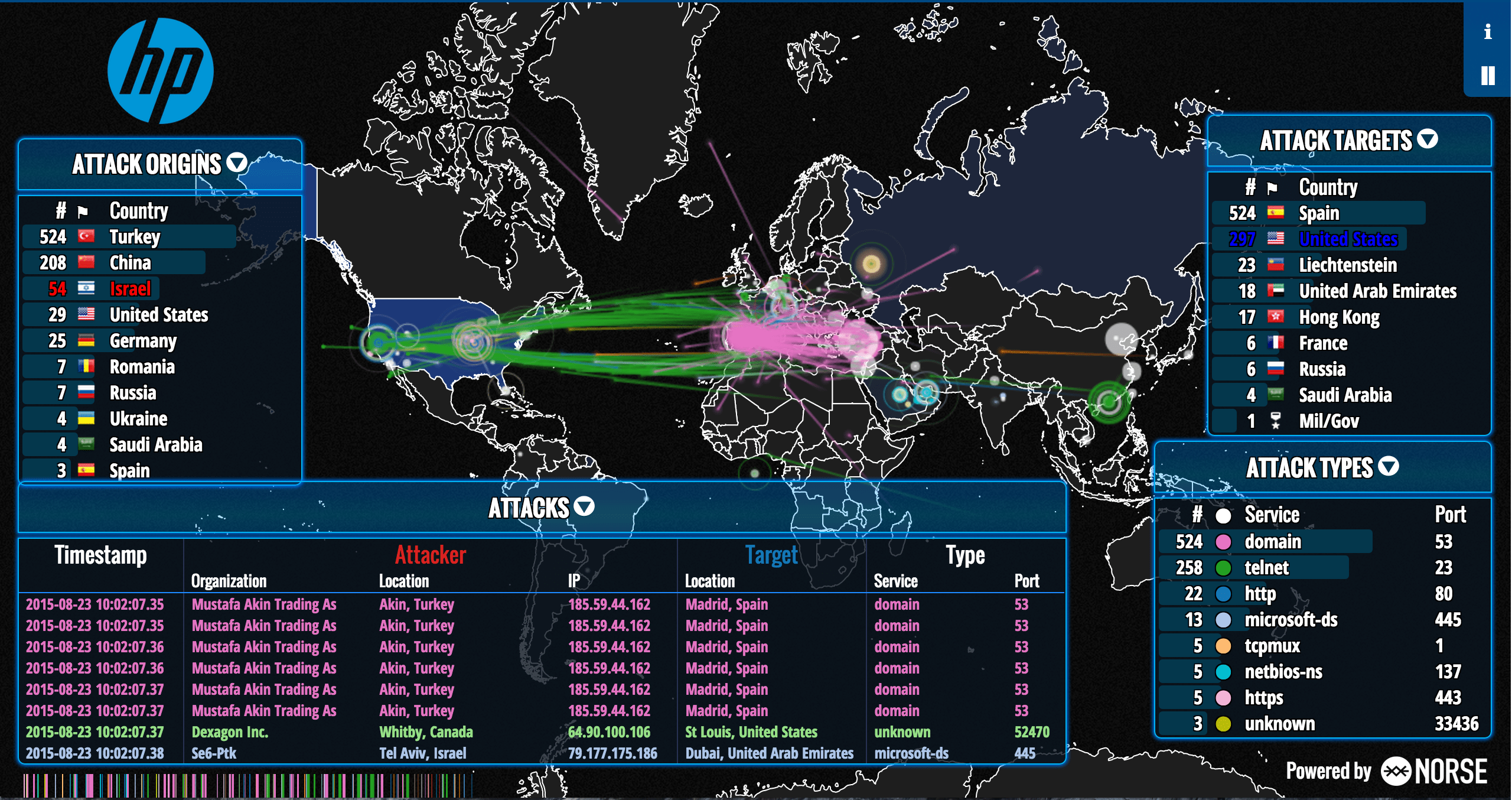 It's Still a World of Botnets and Cyber s – HACKMAGEDDON on