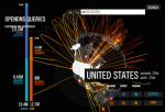 OpenDNS Global Network Featured 674