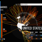 It's Still a World of Botnets and Cyber Attacks