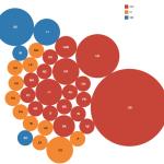 August 2015 Cyber Attacks Statistics