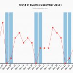 December 2018 Cyber Attacks Statistics
