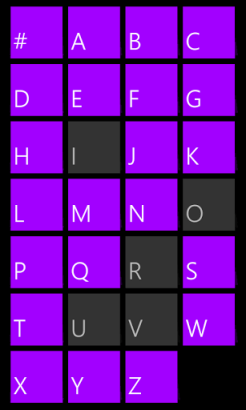 WP7Contact alphabets