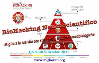 HNA140Set2021 biohacking neuroscientifico neurobiologico strategie tattiche trucchi