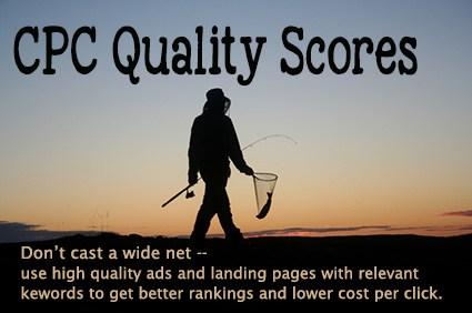 CPC Quality Scores