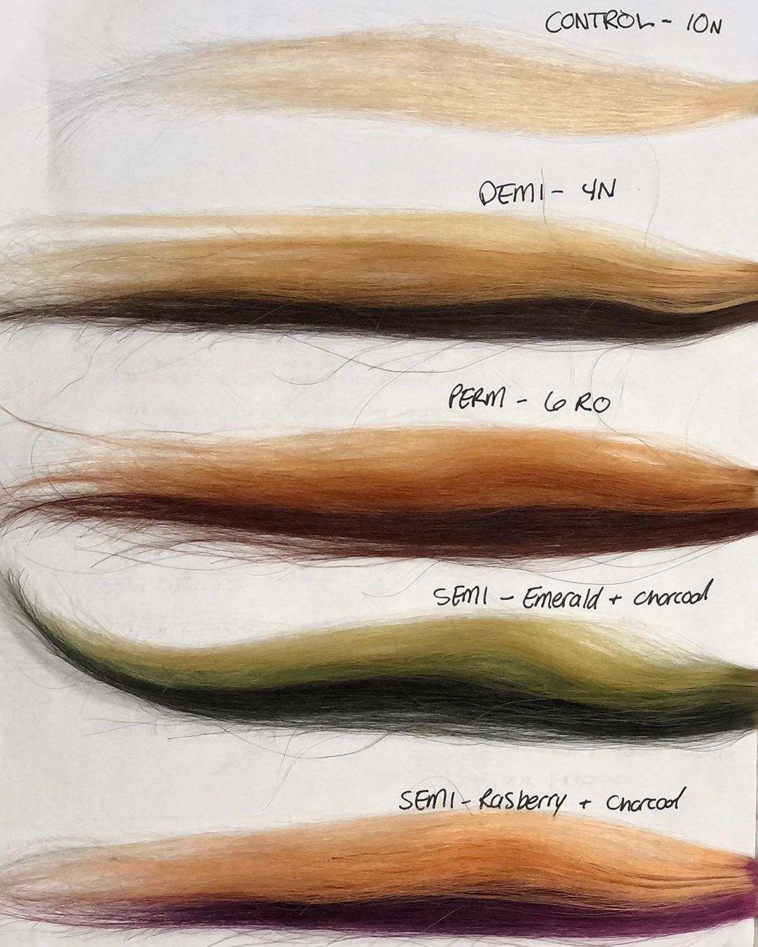 How to Strip Unwanted Green or Red Tones from Hair