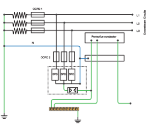 Hager  Surge Protection Connection, Inspection & Testing