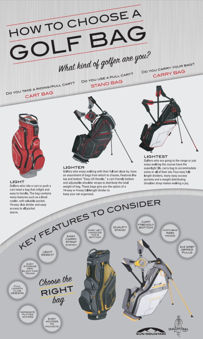 How_to_Choose_a_Golf_Bag_FINAL