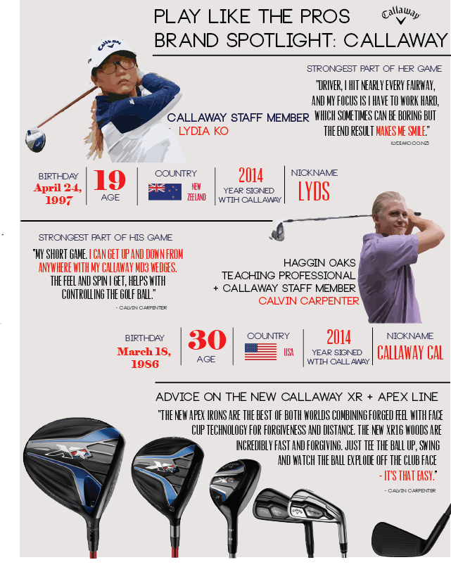 Play Like the Pros - Callaway