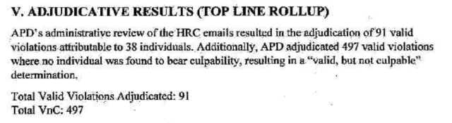 US Department of State Internal Report of Investigation on Clinton Emails