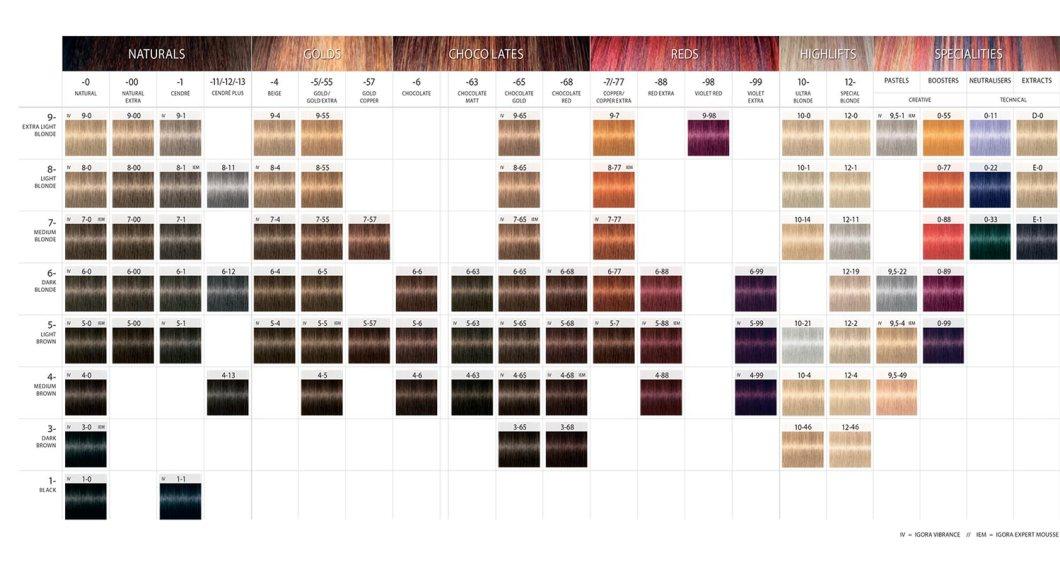 Schwarzkopf Igora Royal Hair Color Chart Hairwajidi