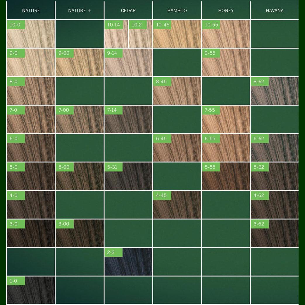 Schwarzkopf Viviance Color Chart