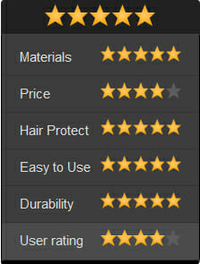 Withley_rating_2_Gold_classic_hair_styler