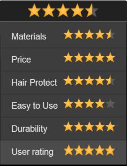 Rusk Professional Flat Iron