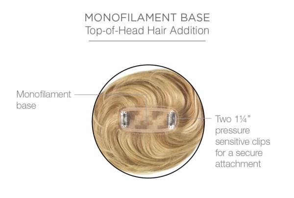 Human Hair Bang | Human Hair Piece by Raquel Welch