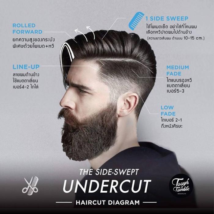 11/9/2021· the cool aktuelle herrenfrisuren 2021 — kurz & lang digital imagery below, is segment of männer frisuren 2017 kurz coole undercut frisuren männer herrenfrisuren sind einfach und fashionable. HairWeb.de • Frisuren-Trend UNDERCUT / SIDECUT für Männer